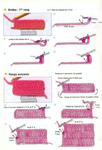 comment faire un bonnet en coton au crochet ? - vhd créations
