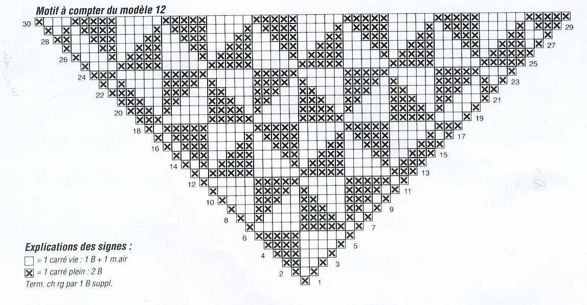 realiser bandana crochet tricotage