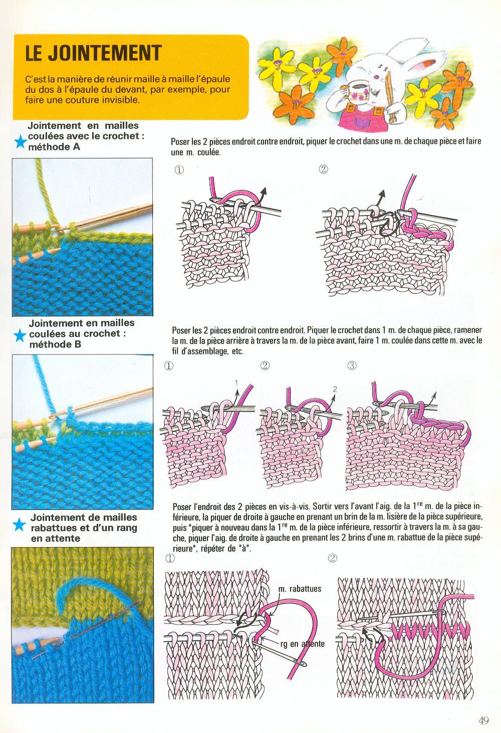 Comment r aliser un pull pour b b vhd cr ations cartes faire part cadeaux naissance vhd - Comment faire une boutonniere au tricot ...