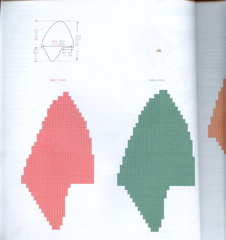 f9cd7d2f53c4 Modèle de bonnet péruvien - adulte enfant - et gants - VHD Créations ...