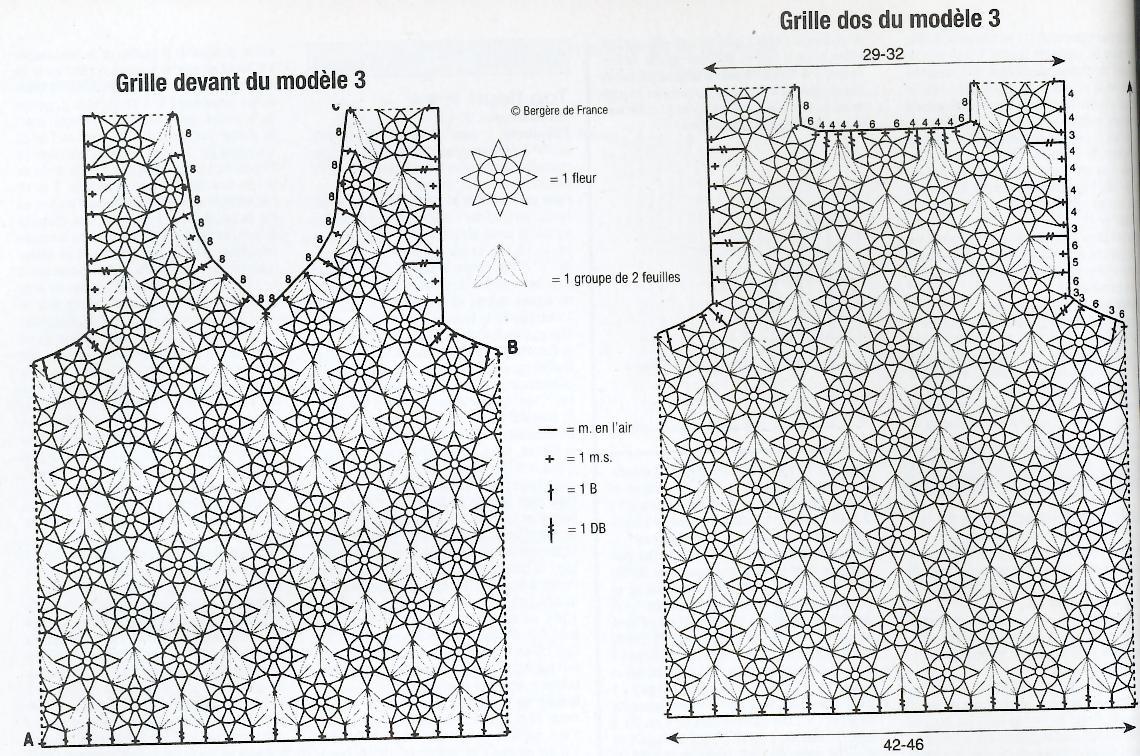 Modèle De Débardeur Au Crochet Vhd Créations