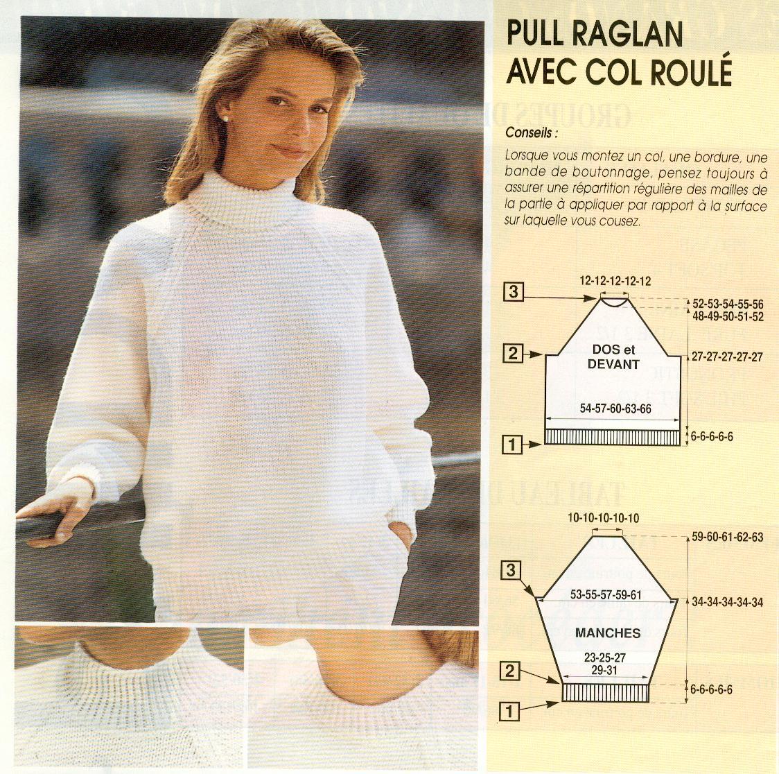 patron tricot raglan